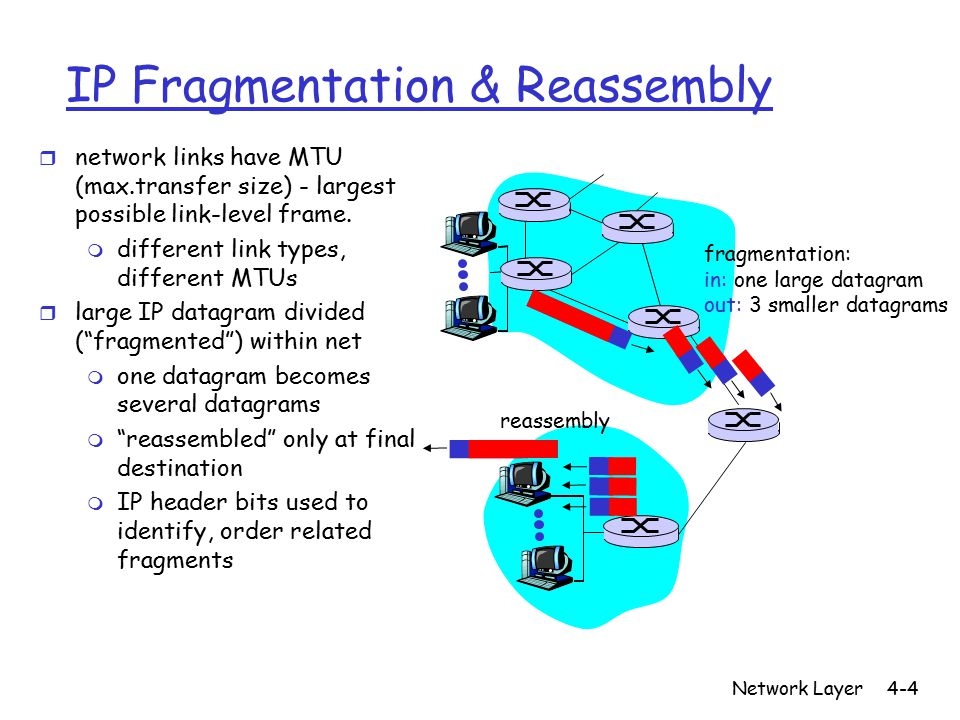 Network Layer4-4 IP Fragmentation & Reassembly r network links have MTU (max.transfer size) - largest possible link-level frame.
