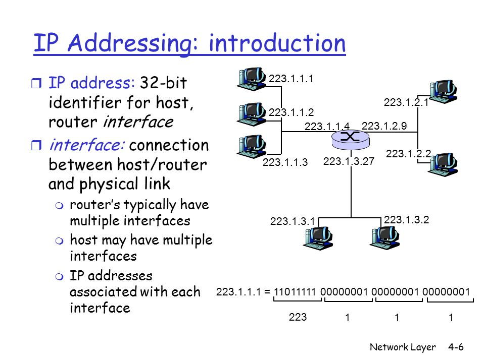 Network Layer4-6 IP Addressing: introduction r IP address: 32-bit identifier for host, router interface r interface: connection between host/router and physical link m router's typically have multiple interfaces m host may have multiple interfaces m IP addresses associated with each interface =
