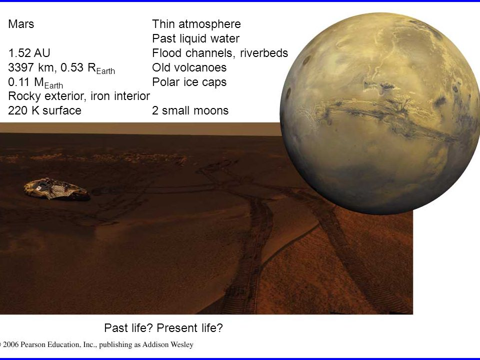 MarsThin atmosphere Past liquid water 1.52 AUFlood channels, riverbeds 3397 km, 0.53 R Earth Old volcanoes 0.11 M Earth Polar ice caps Rocky exterior, iron interior 220 K surface2 small moons Past life.