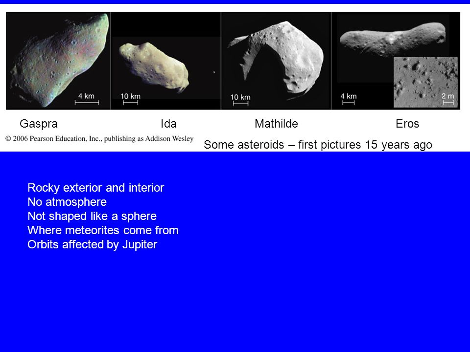 GaspraIdaMathildeEros Some asteroids – first pictures 15 years ago Rocky exterior and interior No atmosphere Not shaped like a sphere Where meteorites come from Orbits affected by Jupiter