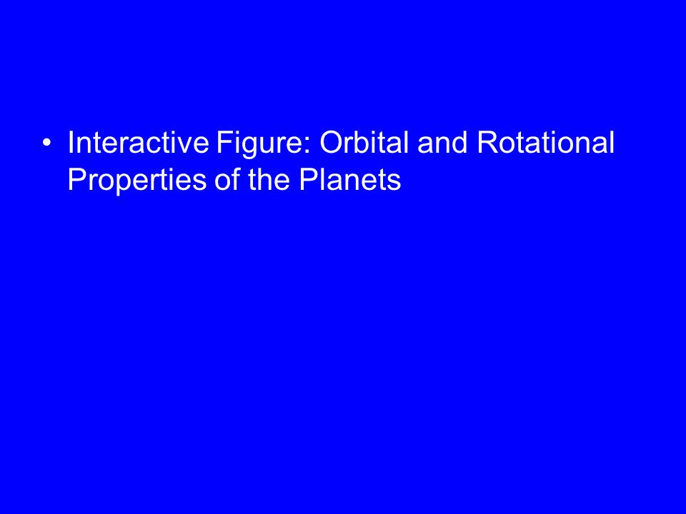Interactive Figure: Orbital and Rotational Properties of the Planets