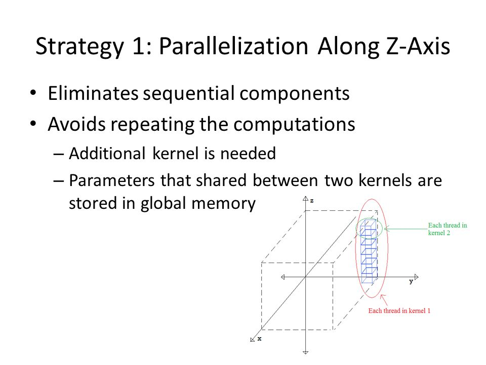 Strategy 1: Parallelization Along Z-Axis Eliminates sequential components Avoids repeating the computations – Additional kernel is needed – Parameters that shared between two kernels are stored in global memory