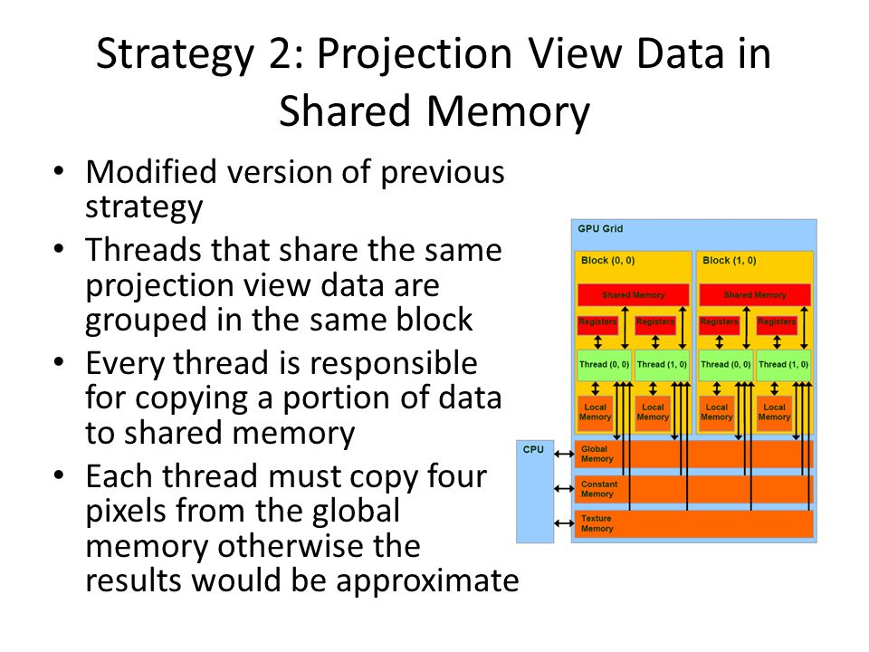 Strategy 2: Projection View Data in Shared Memory Modified version of previous strategy Threads that share the same projection view data are grouped in the same block Every thread is responsible for copying a portion of data to shared memory Each thread must copy four pixels from the global memory otherwise the results would be approximate