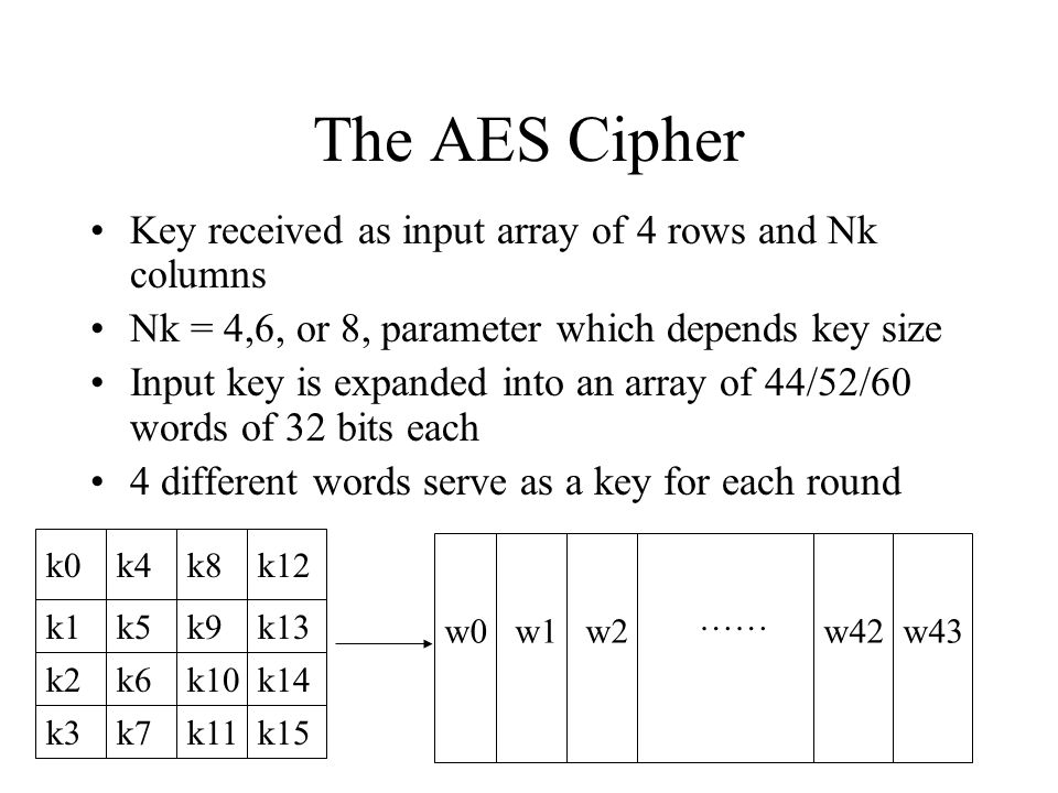 The AES Cipher Key received as input array of 4 rows and Nk columns Nk = 4,6, or 8, parameter which depends key size Input key is expanded into an array of 44/52/60 words of 32 bits each 4 different words serve as a key for each round k0k4k8k12 k1 k2 k3 k5 k6 k7 k9 k10 k11 k13 k14 k15 w0w1w2 …… w42w43