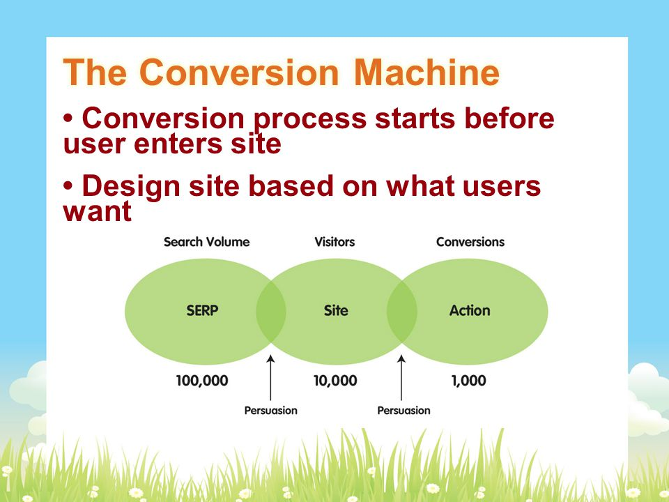 The Conversion Machine Conversion process starts before user enters site Design site based on what users want