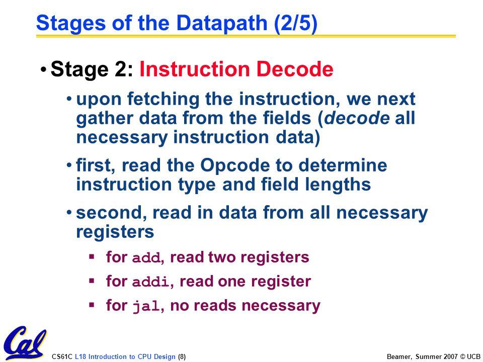 CS61C L18 Introduction to CPU Design (1) Beamer, Summer 2007 © UCB