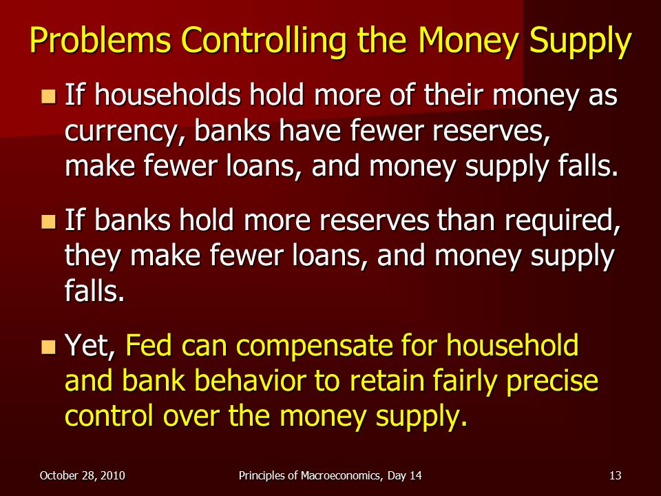 October 28, 2010Principles of Macroeconomics, Day 1413 Problems Controlling the Money Supply If households hold more of their money as currency, banks have fewer reserves, make fewer loans, and money supply falls.