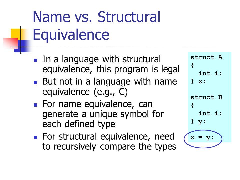 Elaboration Or Semantic Analysis Compiler Baojian Hua Ppt Download