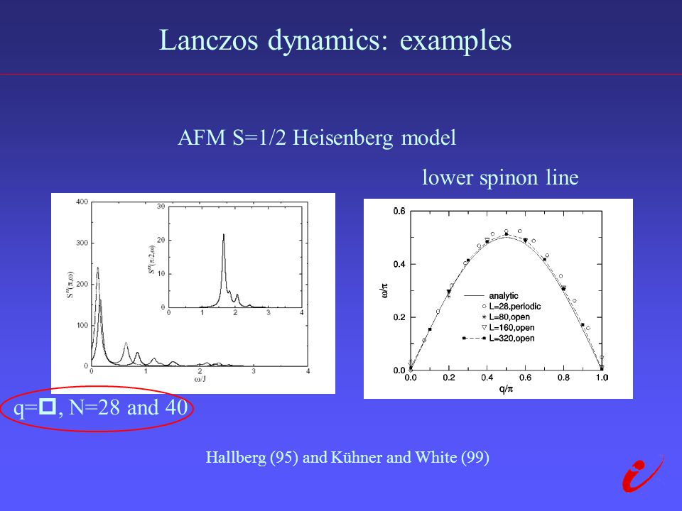 Lanczos dynamics: examples AFM S=1/2 Heisenberg model q= , N=28 and 40 Hallberg (95) and Kühner and White (99) lower spinon line