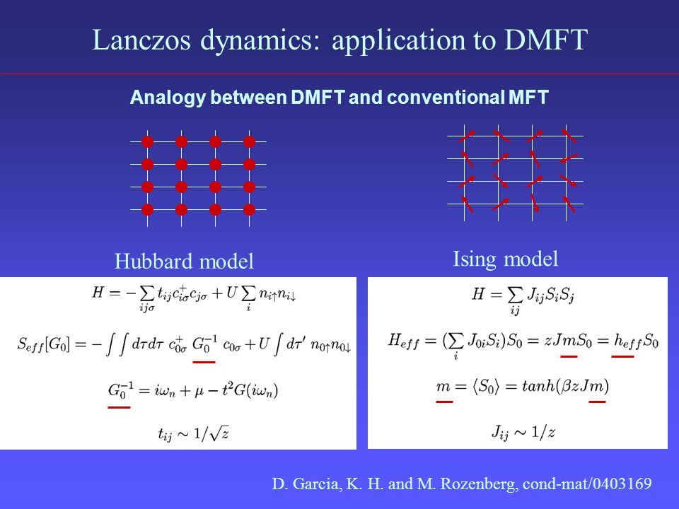 Analogy between DMFT and conventional MFT Lanczos dynamics: application to DMFT Hubbard model Ising model D.