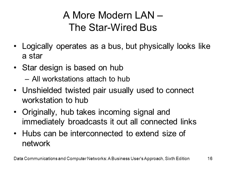 Data Communications and Computer Networks: A Business User s Approach, Sixth Edition16 A More Modern LAN – The Star-Wired Bus Logically operates as a bus, but physically looks like a star Star design is based on hub –All workstations attach to hub Unshielded twisted pair usually used to connect workstation to hub Originally, hub takes incoming signal and immediately broadcasts it out all connected links Hubs can be interconnected to extend size of network