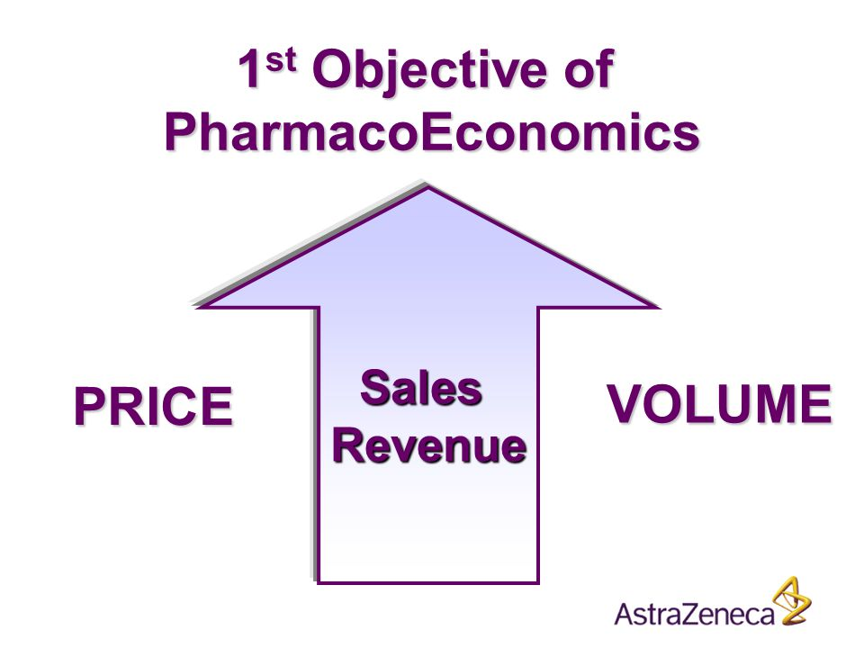 SalesRevenue 1 st Objective of PharmacoEconomics PRICE VOLUME