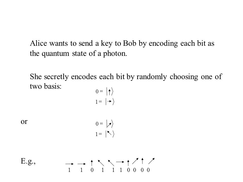 Alice wants to send a key to Bob by encoding each bit as the quantum state of a photon.