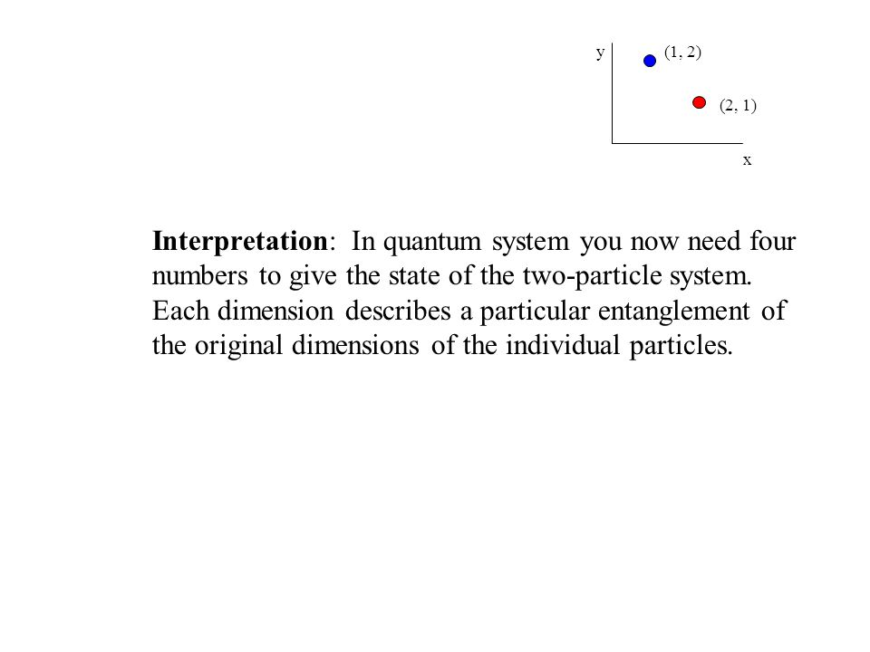 Interpretation: In quantum system you now need four numbers to give the state of the two-particle system.