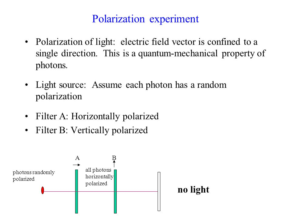 Polarization experiment Polarization of light: electric field vector is confined to a single direction.