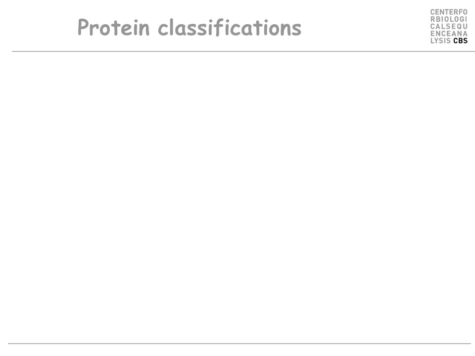 Protein classifications