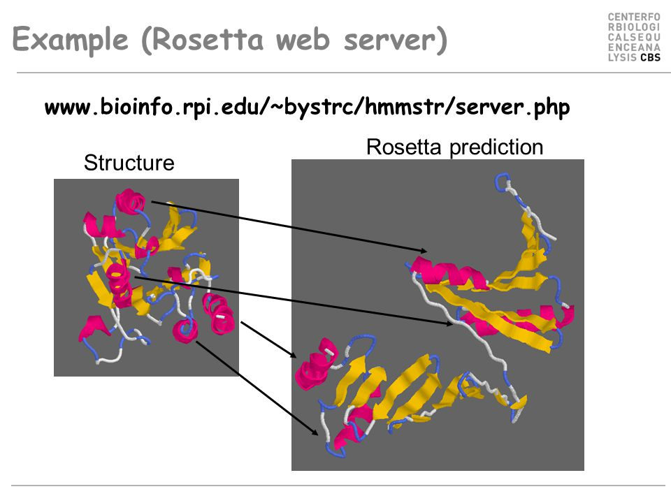 Example (Rosetta web server) Rosetta prediction Structure