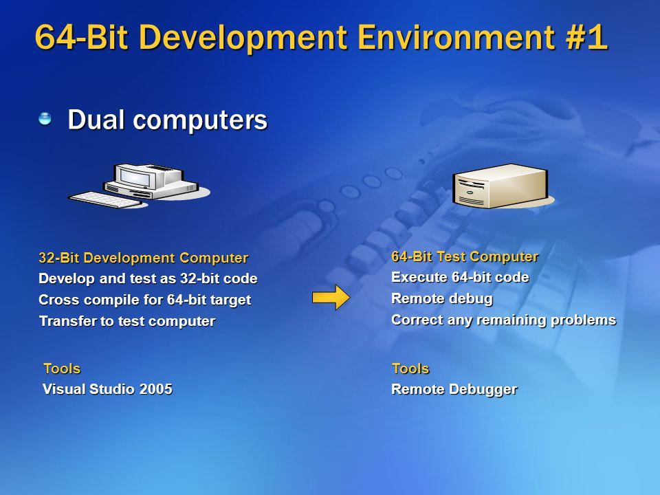 64bit Development Overview March 28 Microsoft  Objectives