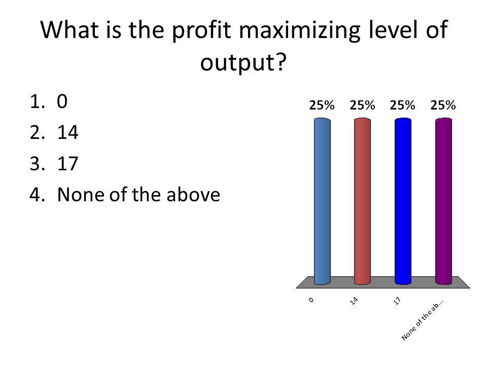 What is the profit maximizing level of output None of the above