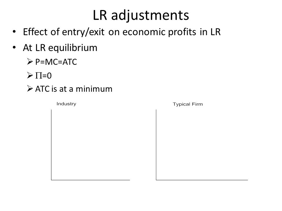 LR adjustments Effect of entry/exit on economic profits in LR At LR equilibrium  P=MC=ATC   =0  ATC is at a minimum