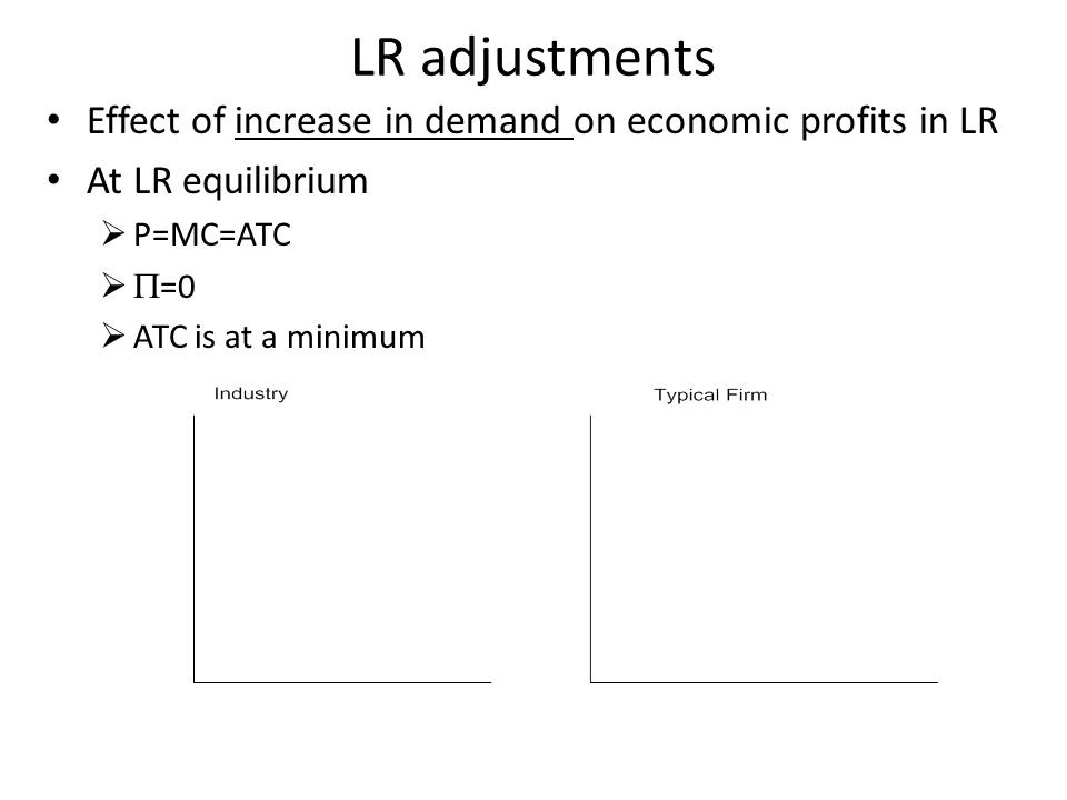 LR adjustments Effect of increase in demand on economic profits in LR At LR equilibrium  P=MC=ATC   =0  ATC is at a minimum