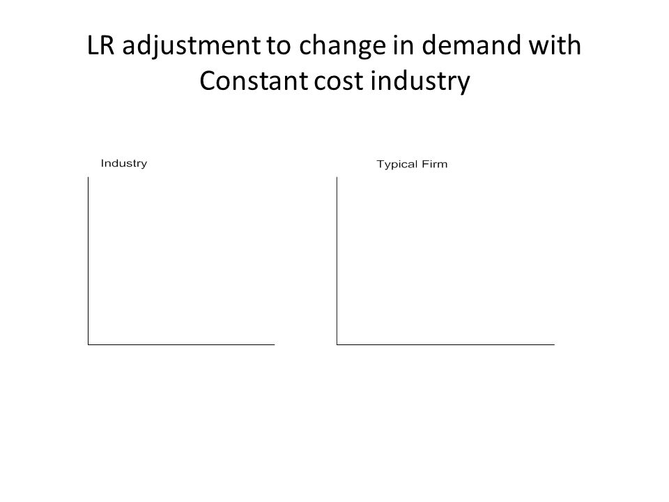 LR adjustment to change in demand with Constant cost industry