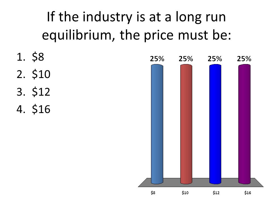If the industry is at a long run equilibrium, the price must be: 1.$8 2.$10 3.$12 4.$16