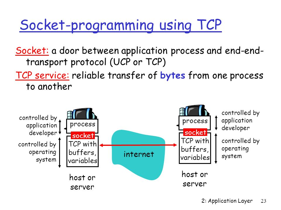 2: Application Layer 23 Socket-programming using TCP Socket: a door between application process and end-end- transport protocol (UCP or TCP) TCP service: reliable transfer of bytes from one process to another process TCP with buffers, variables socket controlled by application developer controlled by operating system host or server process TCP with buffers, variables socket controlled by application developer controlled by operating system host or server internet