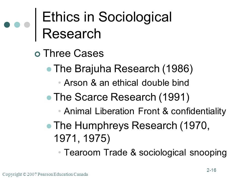 Copyright © 2007 Pearson Education Canada 2-16 Ethics in Sociological Research Three Cases The Brajuha Research (1986) Arson & an ethical double bind The Scarce Research (1991) Animal Liberation Front & confidentiality The Humphreys Research (1970, 1971, 1975) Tearoom Trade & sociological snooping