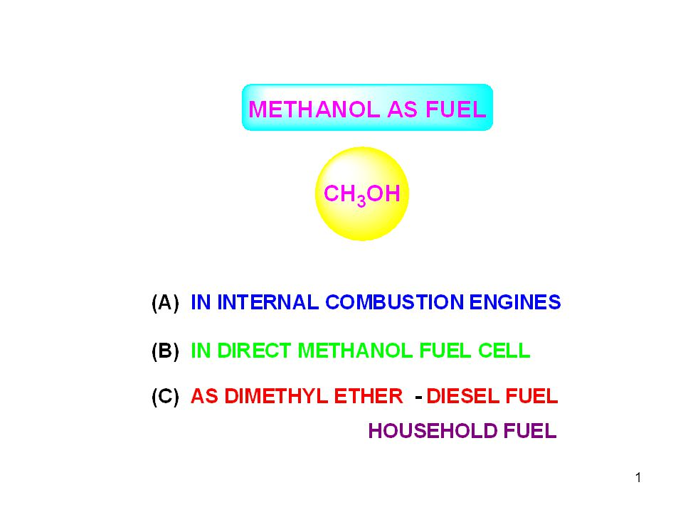 Direct manufacture from methane (natural gas) without syn