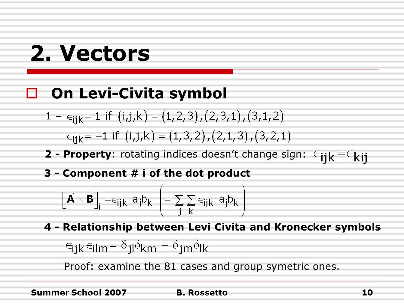 Summer School 2007b Rossetto1 2 Vectors Geometric Definition 1