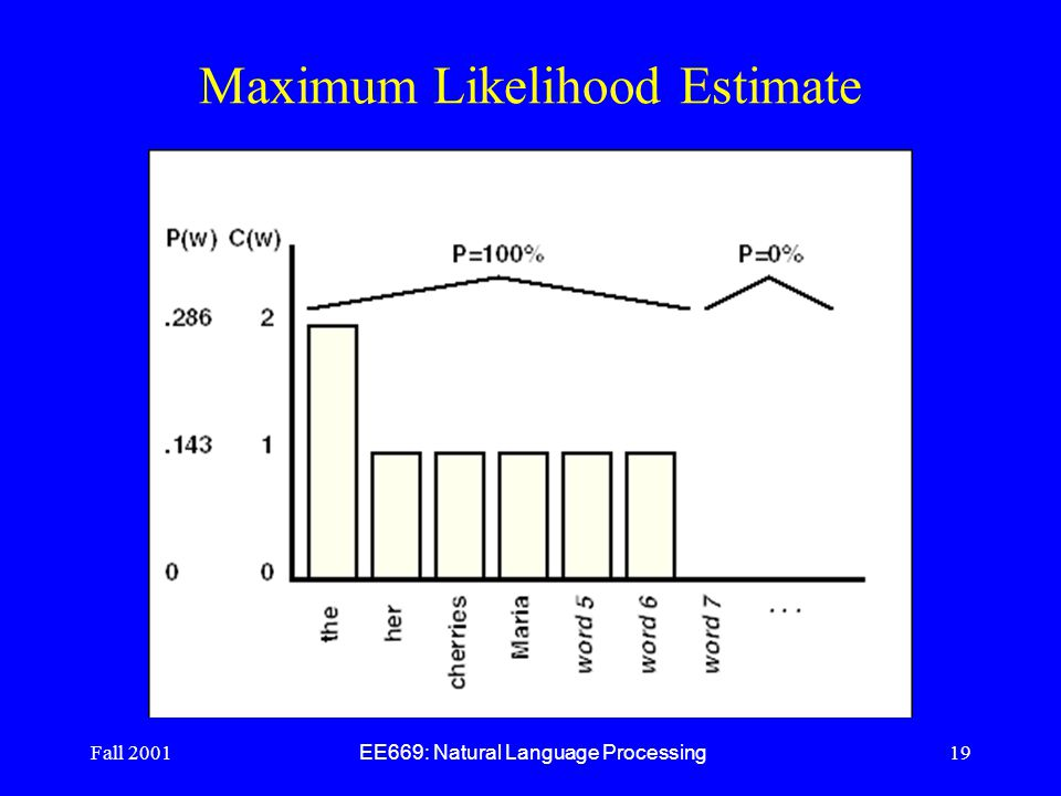 Fall 2001 EE669: Natural Language Processing 19 Maximum Likelihood Estimate