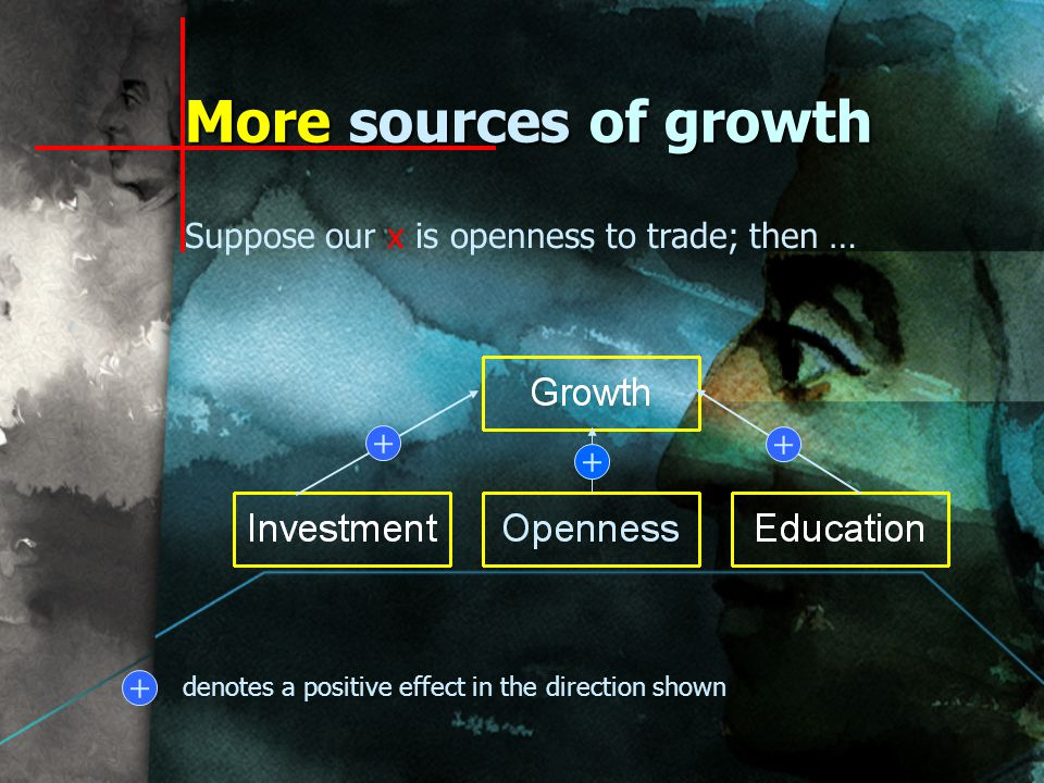 More sources of growth denotes a positive effect in the direction shown + Arthur Lewis: x is trade, stable politics, good weather But Solow carried the day: long-run growth is exogenous!