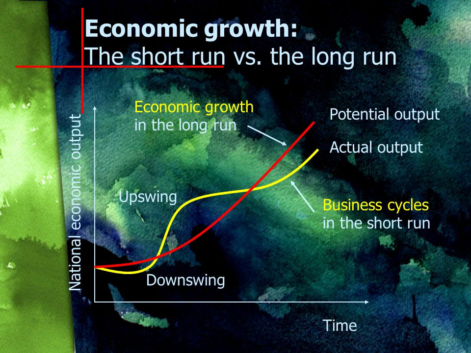 Outline I.Pictures of growth II.Determinants of growth 1.Saving and investment 2.Efficiency a)Liberalization b)Stabilization c)Privatization d)Education e)Diversification f)Institutions III.Empirical evidence of growth