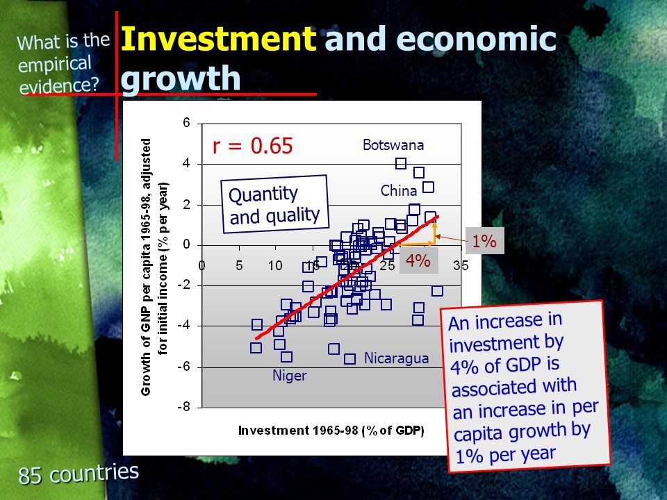Sources of endogenous growth I Saving Fits real world experience quite well No coincidence that, in East Asia, saving rates of % of GDP went along with rapid economic growth No coincidence either that many African economies with saving rates around 10% of GDP have been stagnant OECD countries: saving rates of about 20% of GDP Important implication for economic policy: Economic stability with low inflation and positive real interest rates spurs saving, which is good for growth