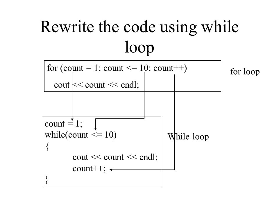 Rewrite the code using while loop for (count = 1; count <= 10; count++) cout << count << endl; for loop count = 1; while(count <= 10) { cout << count << endl; count++; } While loop