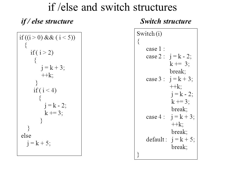 if /else and switch structures if ((i > 0) && ( i < 5)) { if ( i > 2) { j = k + 3; ++k; } if ( i < 4) { j = k - 2; k += 3; } else j = k + 5; Switch (i) { case 1 : case 2 : j = k - 2; k += 3; break; case 3 : j = k + 3; ++k; j = k - 2; k += 3; break; case 4 : j = k + 3; ++k; break; default : j = k + 5; break; } if / else structureSwitch structure