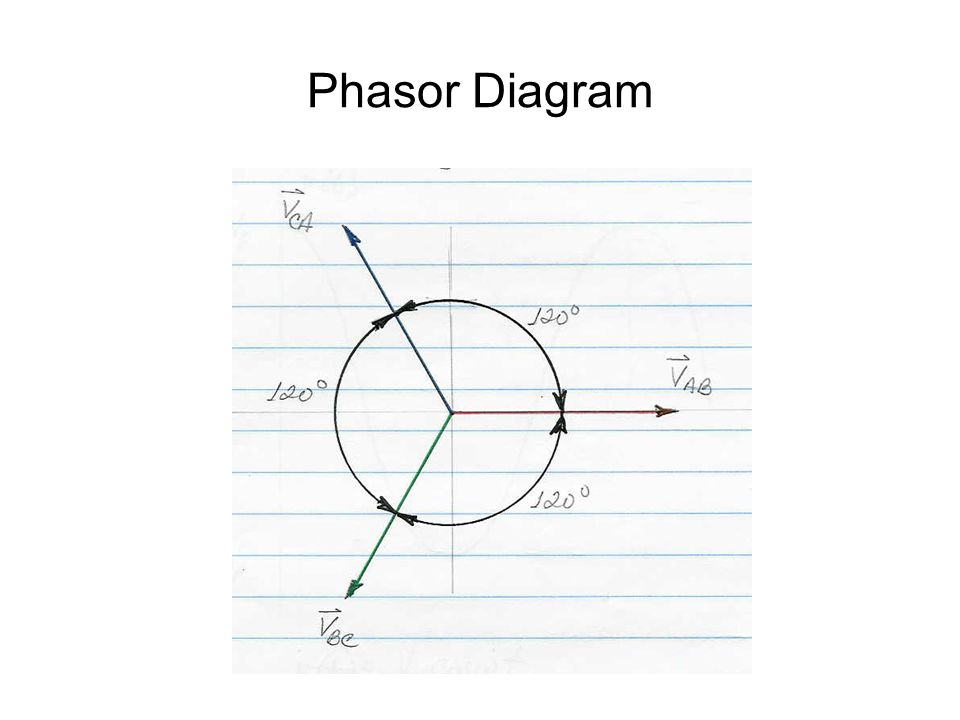 Three Phase Power Definitions 4 Wires 3 Active Phases A B C