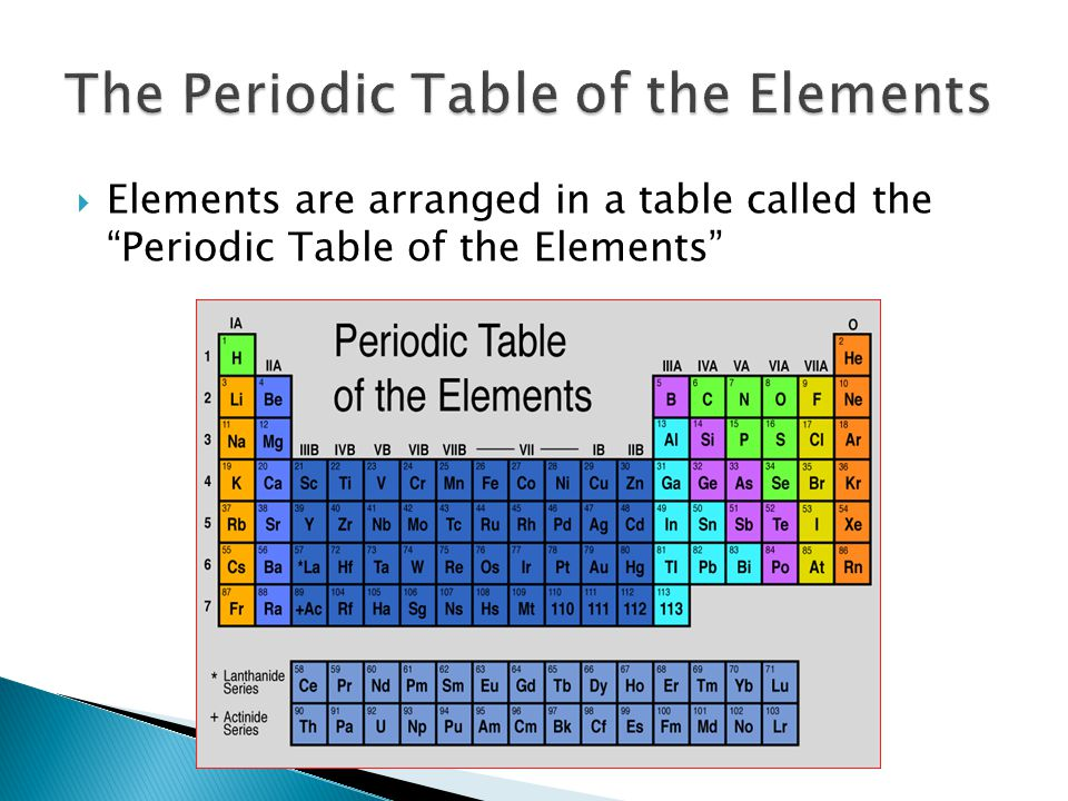  Elements are arranged in a table called the Periodic Table of the Elements