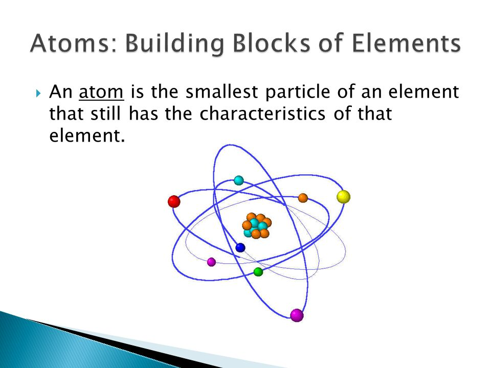  An atom is the smallest particle of an element that still has the characteristics of that element.