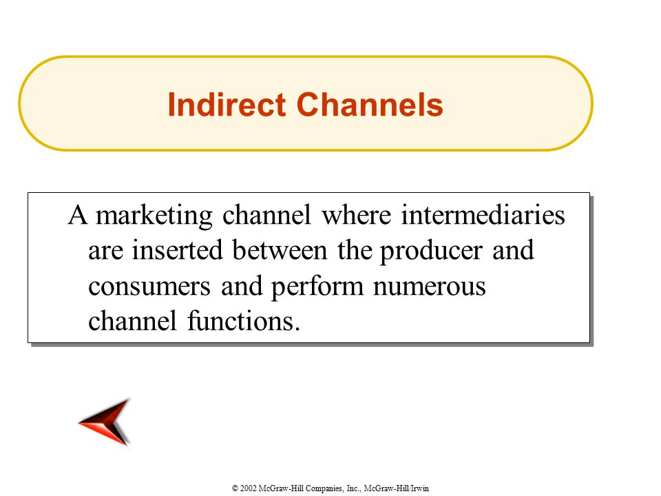 © 2002 McGraw-Hill Companies, Inc., McGraw-Hill/Irwin A marketing channel where intermediaries are inserted between the producer and consumers and perform numerous channel functions.