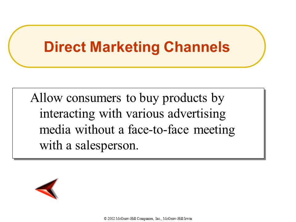 © 2002 McGraw-Hill Companies, Inc., McGraw-Hill/Irwin Allow consumers to buy products by interacting with various advertising media without a face-to-face meeting with a salesperson.