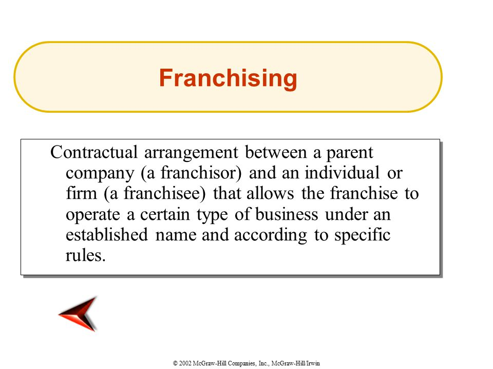 © 2002 McGraw-Hill Companies, Inc., McGraw-Hill/Irwin Contractual arrangement between a parent company (a franchisor) and an individual or firm (a franchisee) that allows the franchise to operate a certain type of business under an established name and according to specific rules.