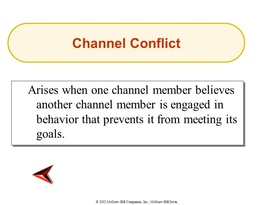 © 2002 McGraw-Hill Companies, Inc., McGraw-Hill/Irwin Arises when one channel member believes another channel member is engaged in behavior that prevents it from meeting its goals.