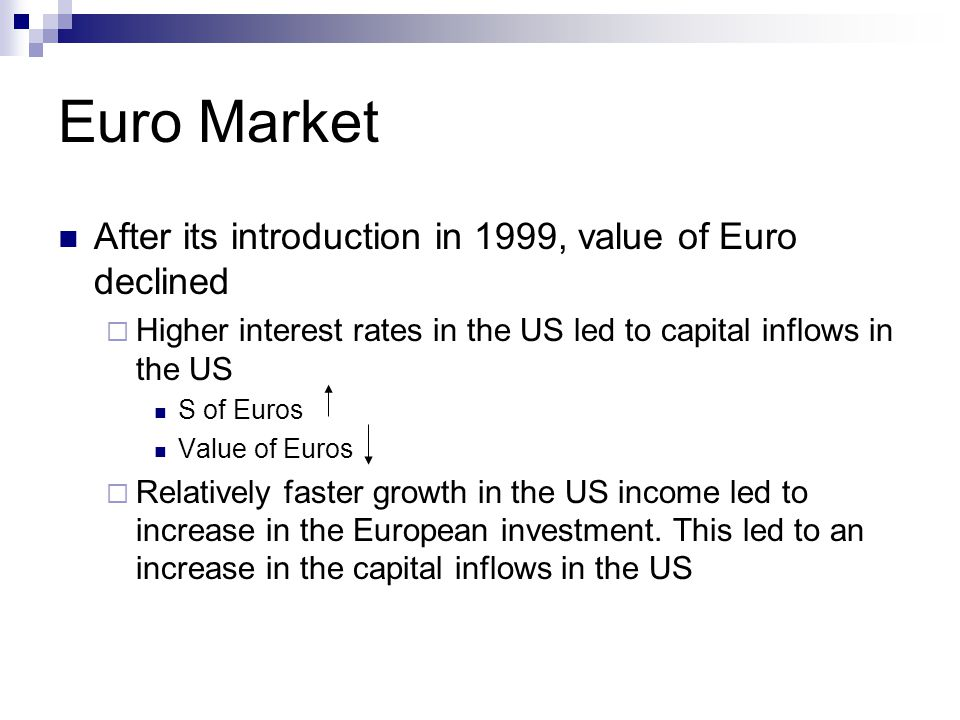 Euro Market After its introduction in 1999, value of Euro declined  Higher interest rates in the US led to capital inflows in the US S of Euros Value of Euros  Relatively faster growth in the US income led to increase in the European investment.