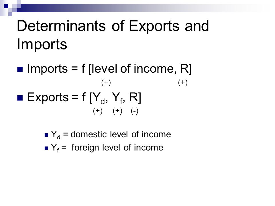 Determinants of Exports and Imports Imports = f [level of income, R] (+) (+) Exports = f [Y d, Y f, R] (+) (+) (-) Y d = domestic level of income Y f = foreign level of income