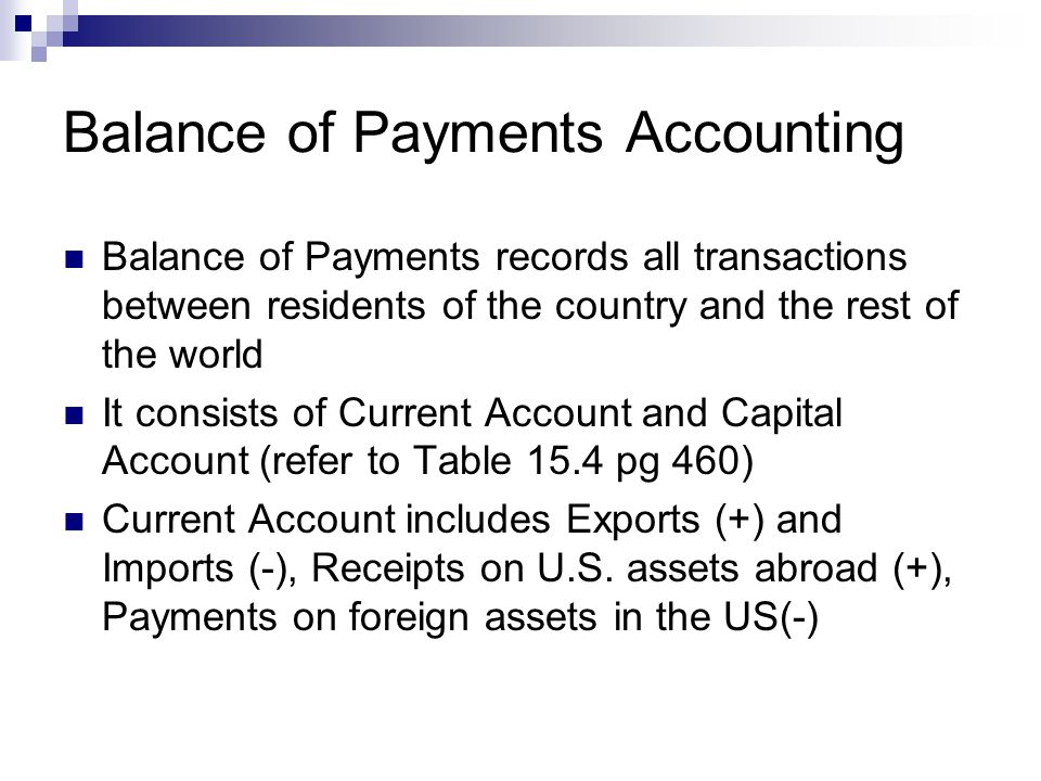 Balance of Payments Accounting Balance of Payments records all transactions between residents of the country and the rest of the world It consists of Current Account and Capital Account (refer to Table 15.4 pg 460) Current Account includes Exports (+) and Imports (-), Receipts on U.S.