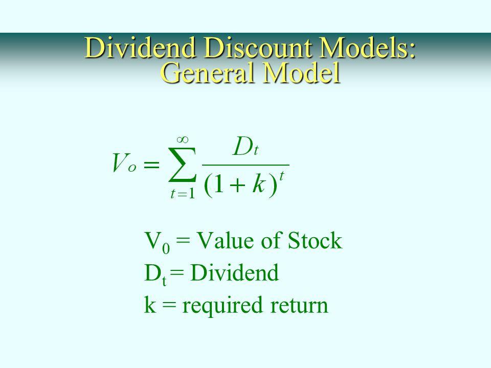 Equity valuation model diagram |authorstream.