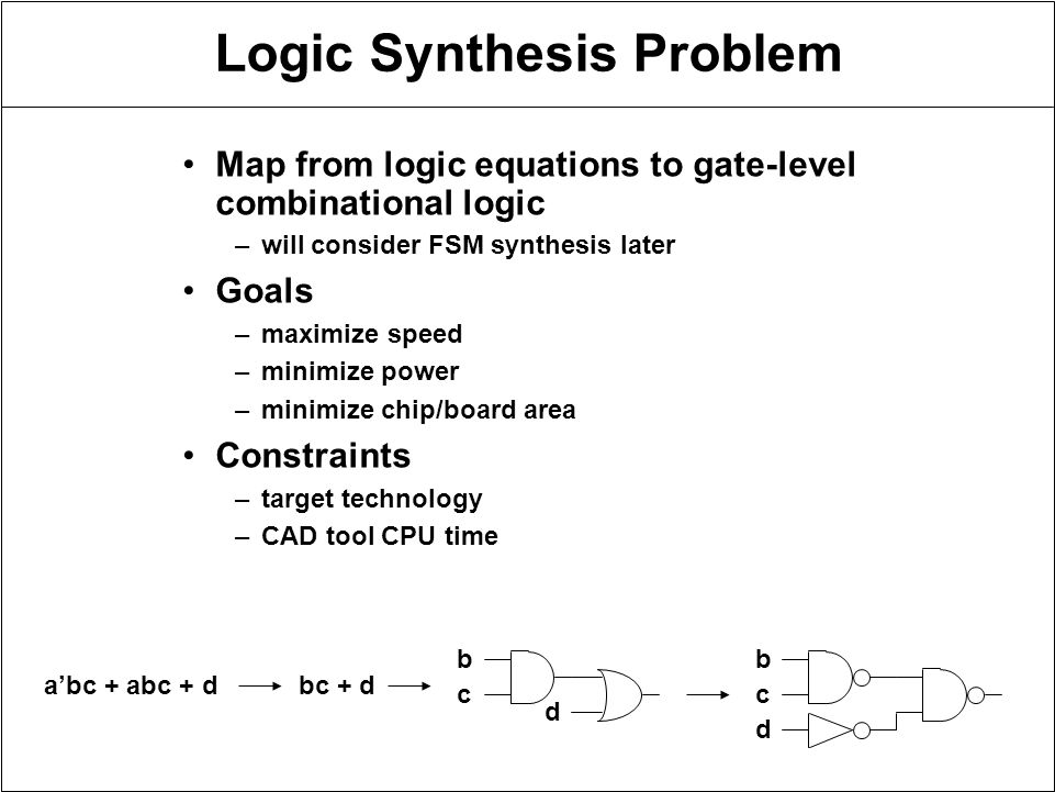 synthesis outline