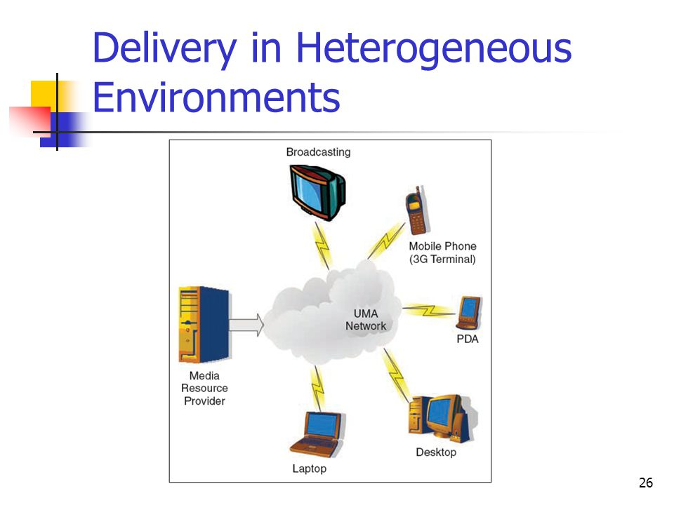 26 Delivery in Heterogeneous Environments